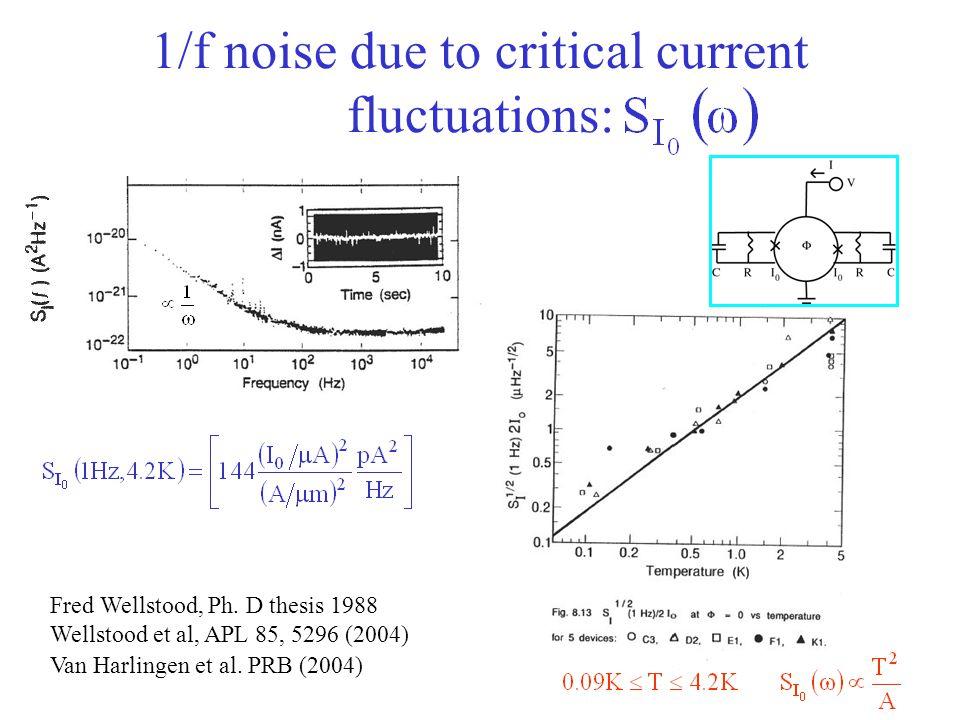 1/f noise due to critical current fluctuations: Fred Wellstood, Ph. D thesis 1988 Wellstood et al, APL 85, 5296 (2004) Van Harlingen et al. PRB (2004)