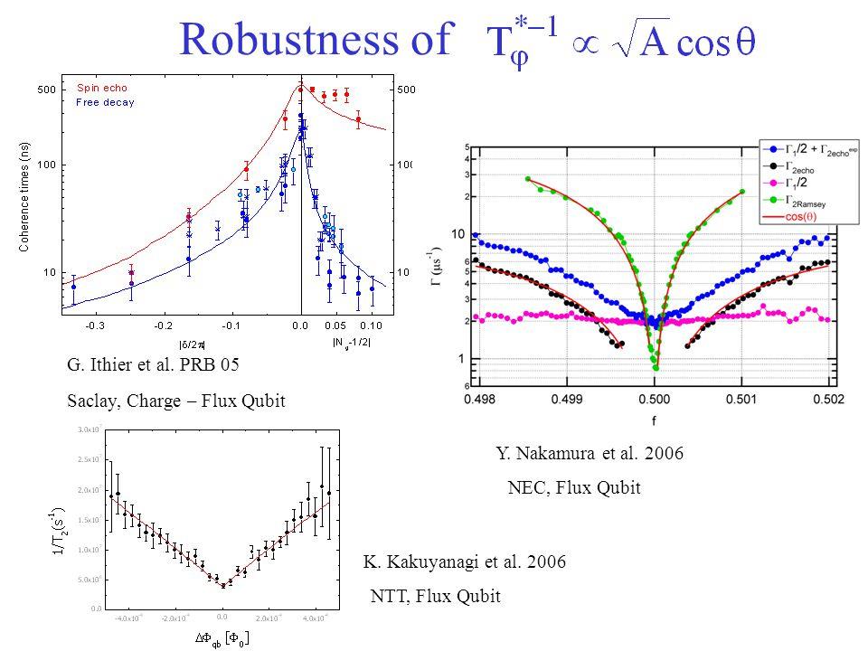 G. Ithier et al. PRB 05 Saclay, Charge – Flux Qubit Y. Nakamura et al. 2006 NEC, Flux Qubit K. Kakuyanagi et al. 2006 NTT, Flux Qubit Robustness of