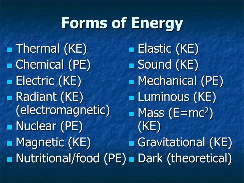Forms of Energy Thermal (KE) Thermal (KE) Chemical (PE) Chemical (PE) Electric (KE) Electric (KE) Radiant (KE) (electromagnetic) Radiant (KE) (electromagnetic) Nuclear (PE) Nuclear (PE) Magnetic (KE) Magnetic (KE) Nutritional/food (PE) Nutritional/food (PE) Elastic (KE) Elastic (KE) Sound (KE) Sound (KE) Mechanical (PE) Mechanical (PE) Luminous (KE) Luminous (KE) Mass (E=mc 2 ) (KE) Mass (E=mc 2 ) (KE) Gravitational (KE) Gravitational (KE) Dark (theoretical) Dark (theoretical)