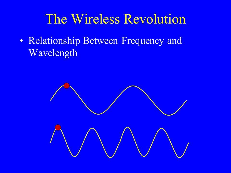 The Wireless Revolution Relationship Between Frequency and Wavelength