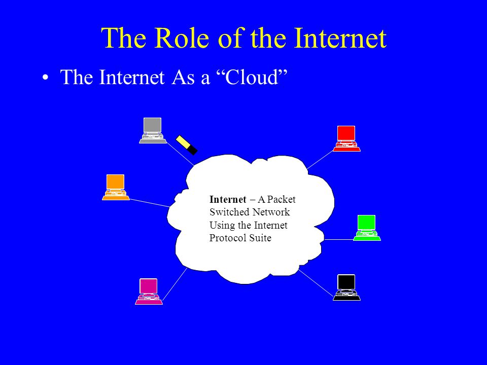 The Role of the Internet The Internet As a Cloud