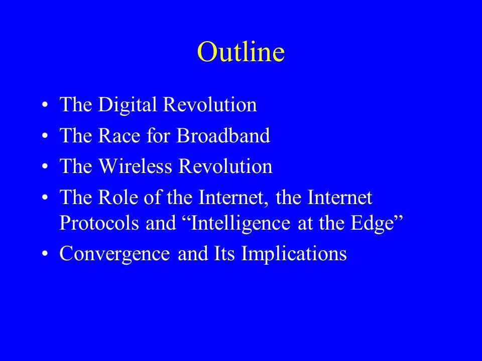 The Digital Revolution Time Intensity Analog Signal