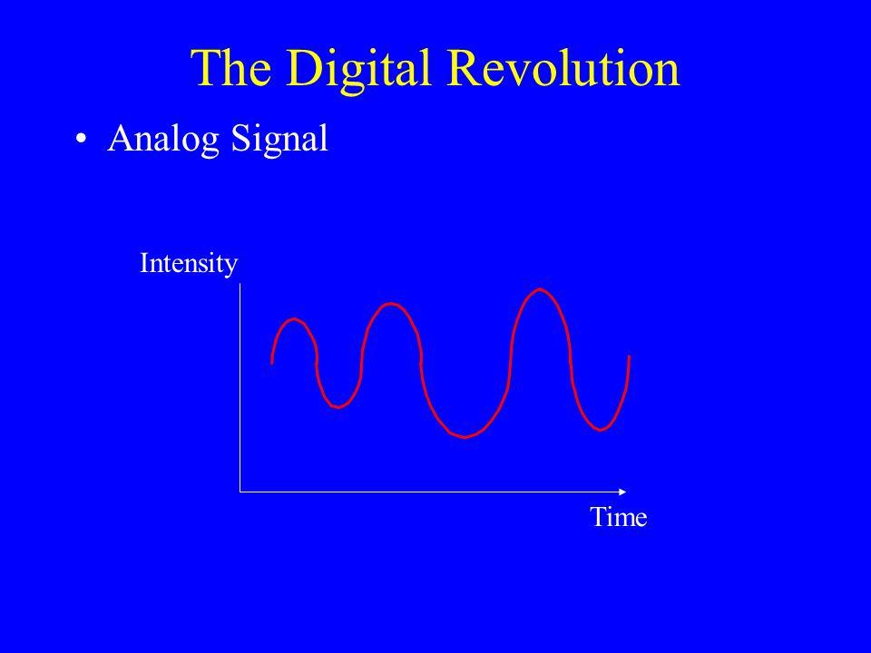 The Wireless Revolution A Radio Communications Link TransmitterReceiver Antenna Transmission Line Radio Waves