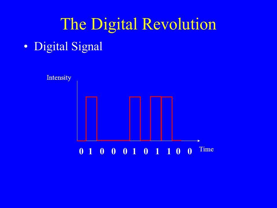 Digital Signal The Digital Revolution Time Intensity 0 1 0 0 0 1 0 1 1 0 0