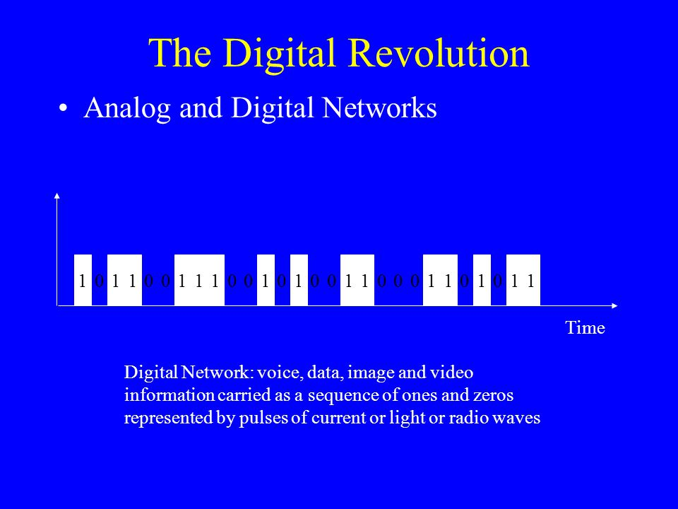 1 The Digital Revolution Analog and Digital Networks 00 11 0 111 00 1111 0 1 000 1 0 1 000 11 Time Digital Network: voice, data, image and video information carried as a sequence of ones and zeros represented by pulses of current or light or radio waves