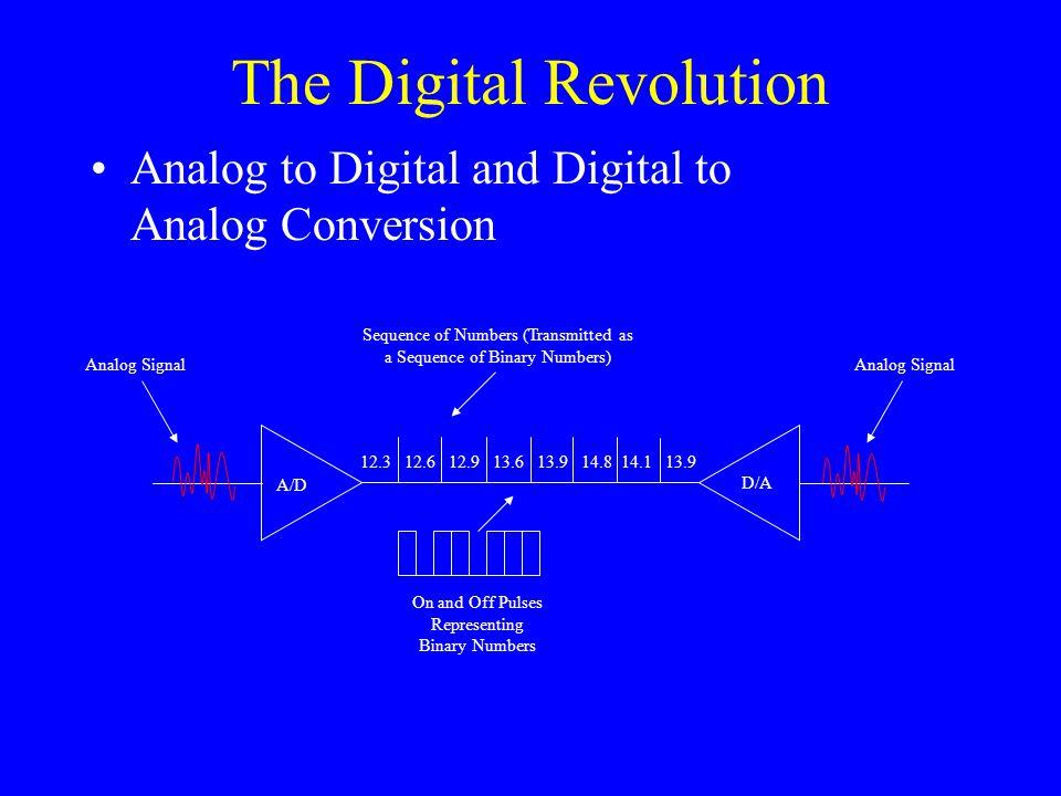 The Digital Revolution Why Digital.–Analog Amplification vs.