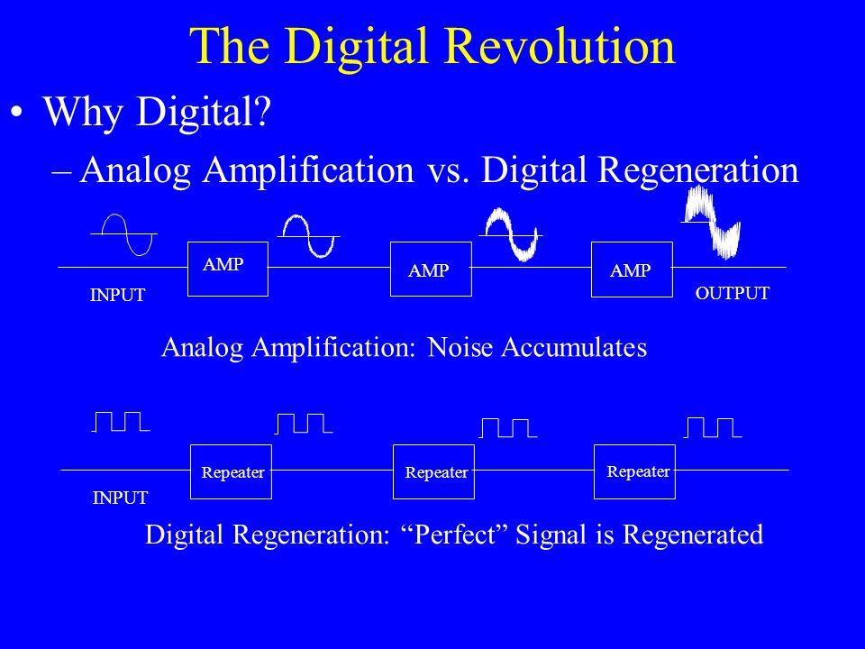 The Digital Revolution Why Digital. –Analog Amplification vs.