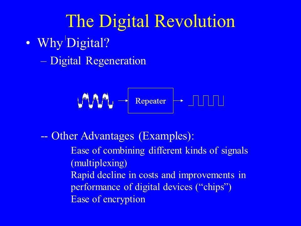 The Digital Revolution Why Digital.