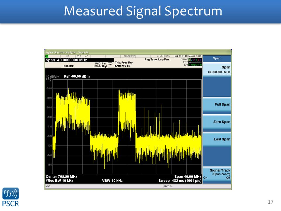 17 Measured Signal Spectrum