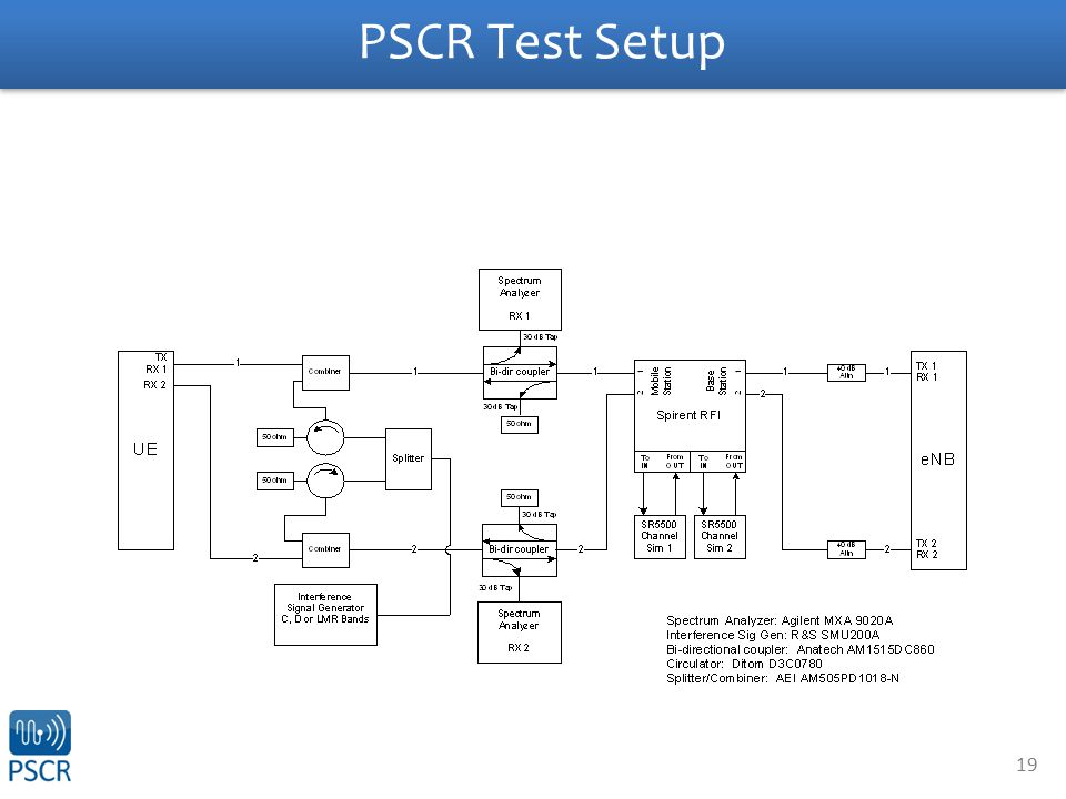 19 PSCR Test Setup