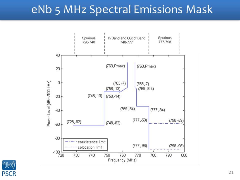 21 eNb 5 MHz Spectral Emissions Mask