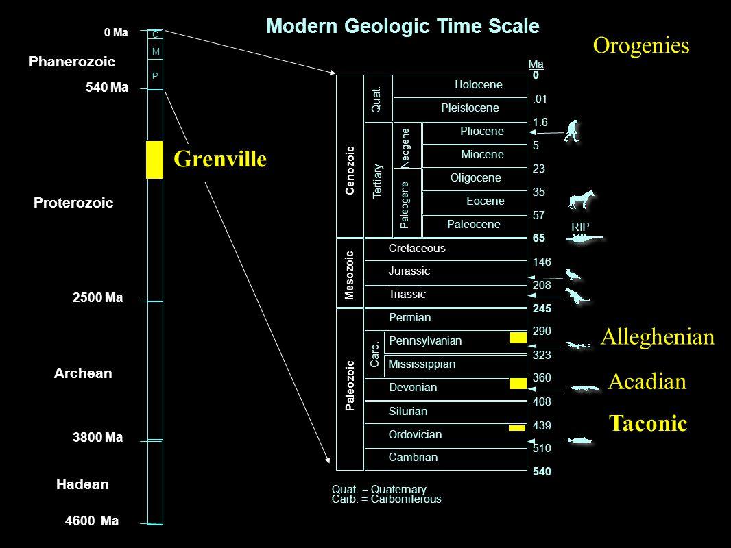 Modern Geologic Time Scale Paleozoic Ordovician Cambrian Silurian Devonian Mississippian Pennsylvanian Permian Mesozoic Triassic Jurassic Cretaceous Paleocene Eocene Oligocene Miocene Pliocene Pleistocene Cenozoic Tertiary Holocene Quat.