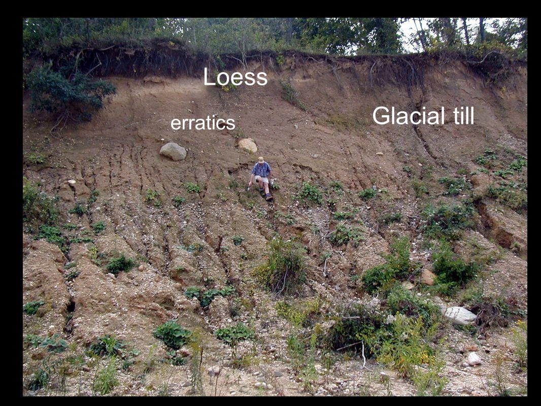 Glacial till Loess erratics