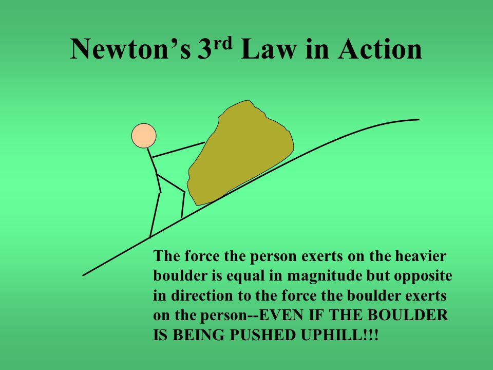 Newton's 3 rd Law in Action The force the person exerts on the heavier boulder is equal in magnitude but opposite in direction to the force the boulder exerts on the person--EVEN IF THE BOULDER IS BEING PUSHED UPHILL!!!