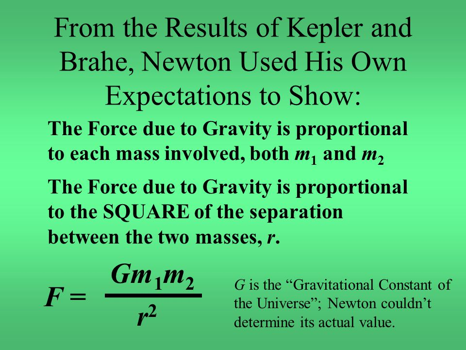 From the Results of Kepler and Brahe, Newton Used His Own Expectations to Show: The Force due to Gravity is proportional to each mass involved, both m 1 and m 2 The Force due to Gravity is proportional to the SQUARE of the separation between the two masses, r.