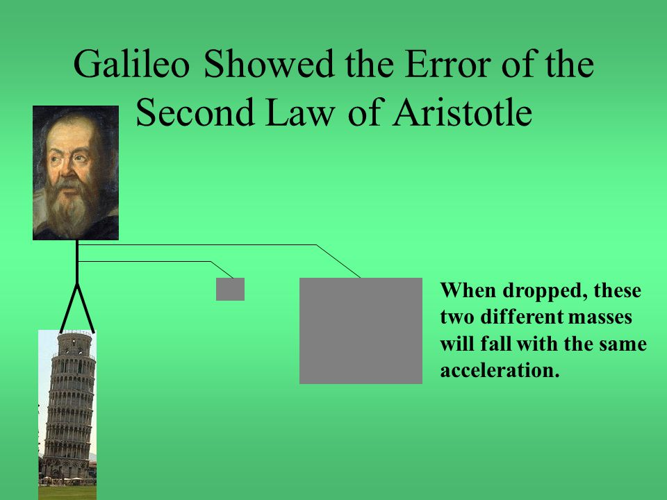 The Error of the First Law was Corrected by Isaac Newton If no external forces act on a moving object, then its motion will continue on without changing.