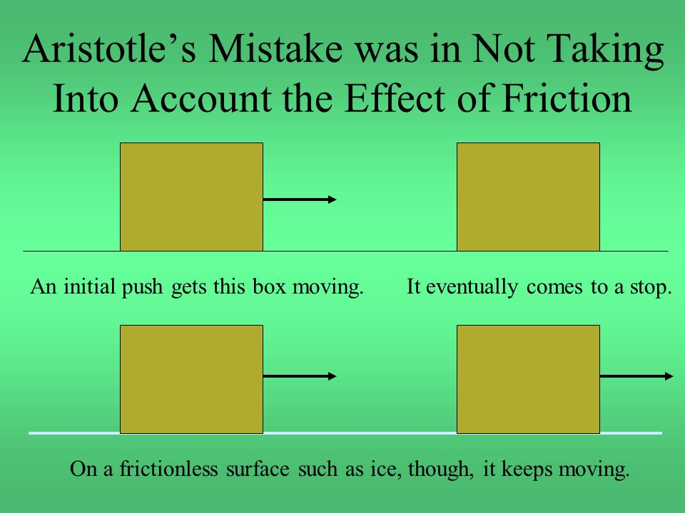 Aristotle's Mistake was in Not Taking Into Account the Effect of Friction An initial push gets this box moving.It eventually comes to a stop.