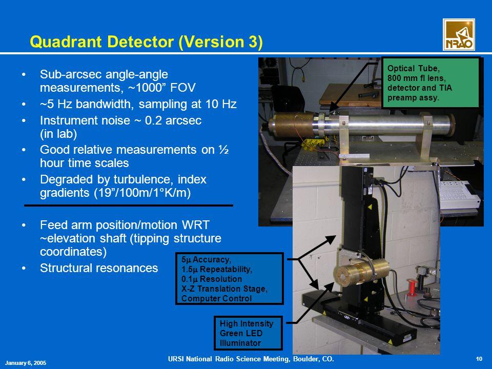 "URSI National Radio Science Meeting, Boulder, CO. 10 January 6, 2005 Quadrant Detector (Version 3) Sub-arcsec angle-angle measurements, ~1000"" FOV ~5"