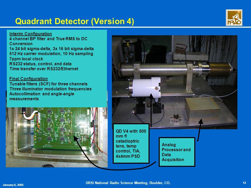 URSI National Radio Science Meeting, Boulder, CO. 12 January 6, 2005 Quadrant Detector (Version 4) QD V4 with 500 mm fl catadioptric lens, temp contro