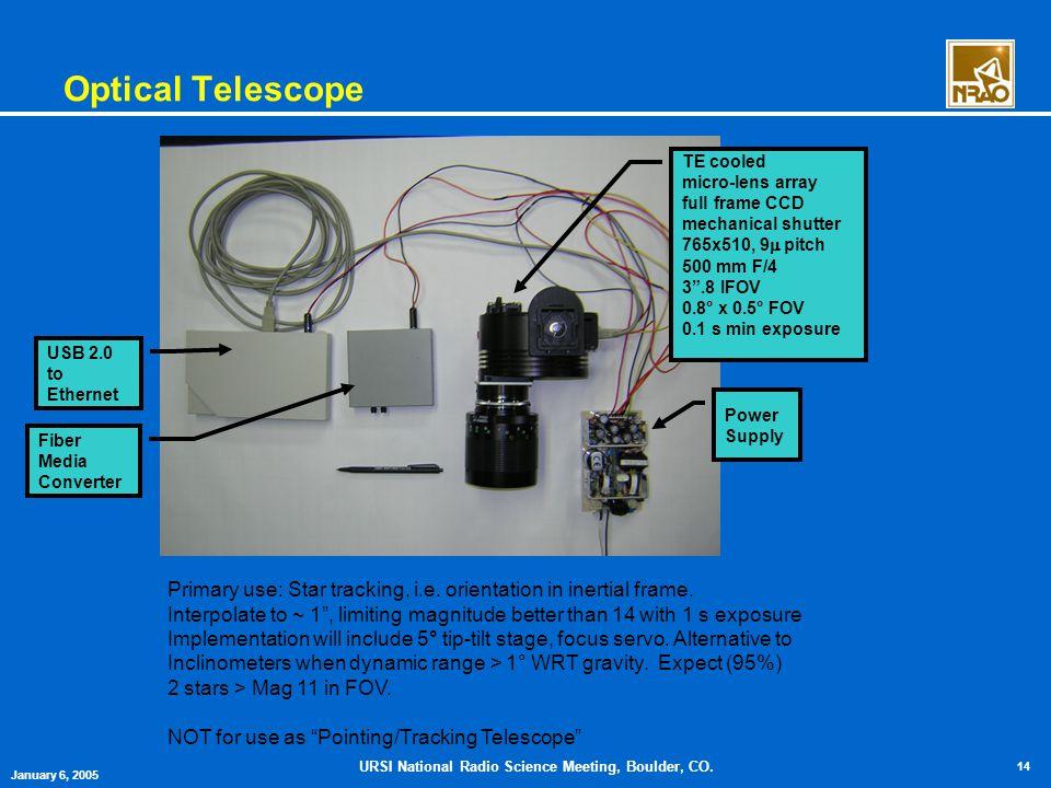 URSI National Radio Science Meeting, Boulder, CO. 14 January 6, 2005 Optical Telescope USB 2.0 to Ethernet Fiber Media Converter TE cooled micro-lens