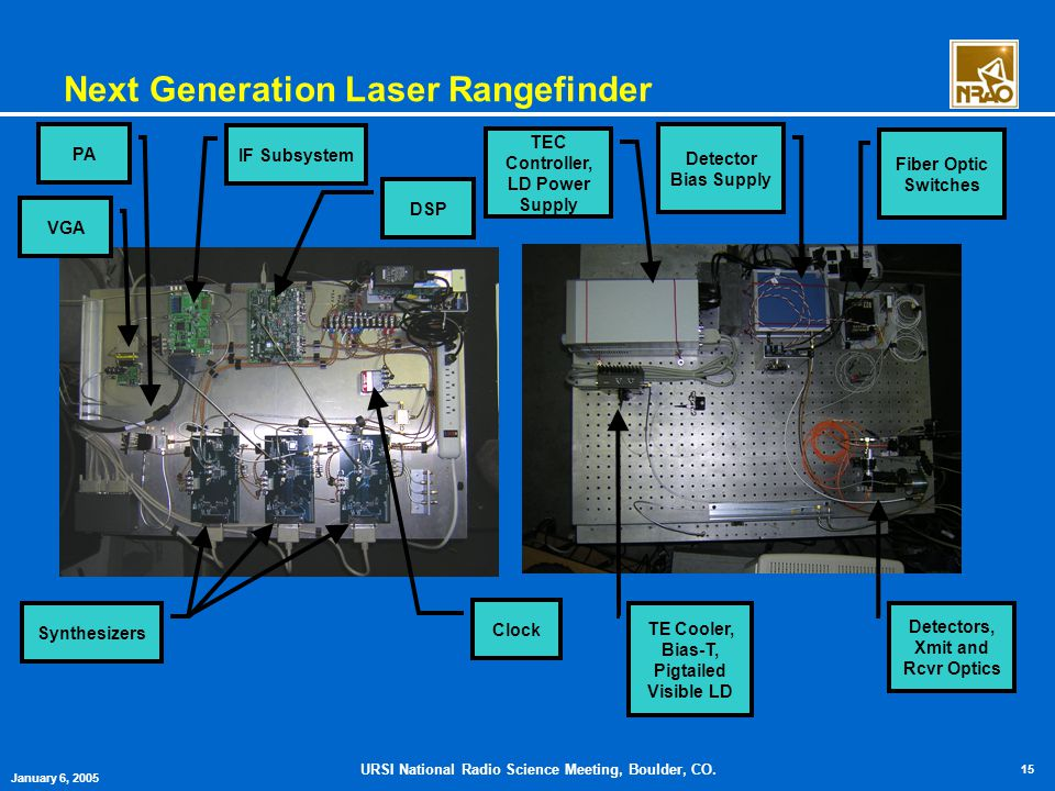 URSI National Radio Science Meeting, Boulder, CO. 15 January 6, 2005 Next Generation Laser Rangefinder Synthesizers Clock IF Subsystem DSP PA VGA TE C