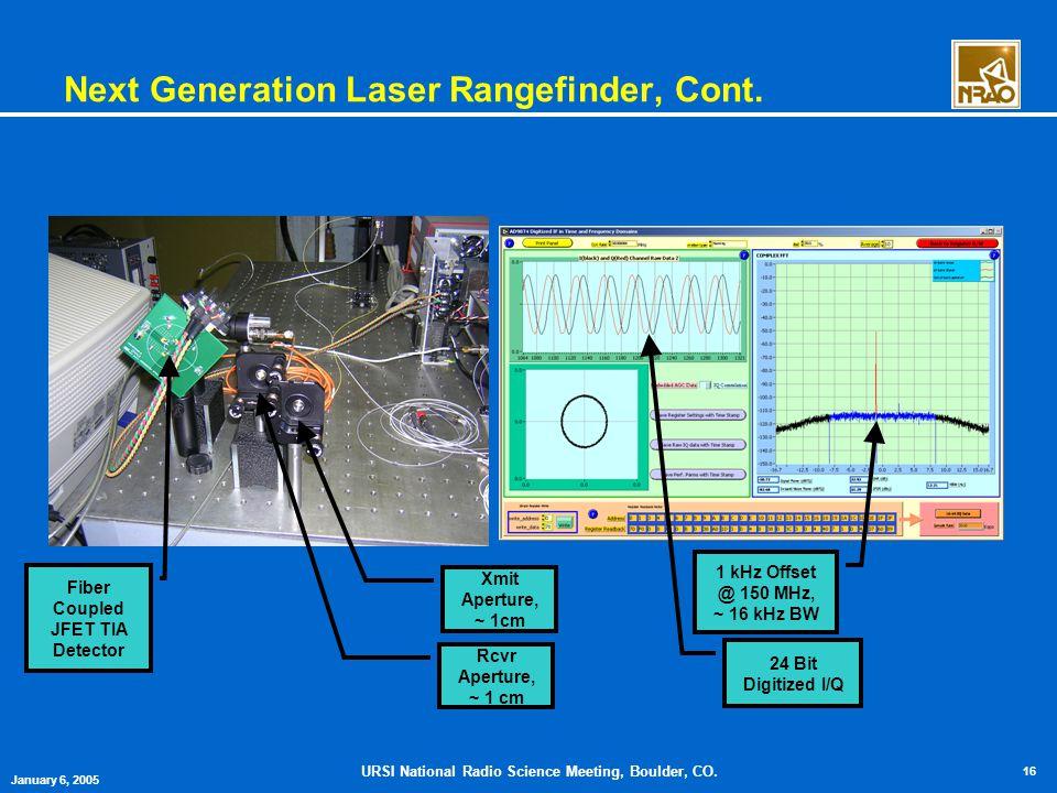 URSI National Radio Science Meeting, Boulder, CO. 16 January 6, 2005 Next Generation Laser Rangefinder, Cont. Xmit Aperture, ~ 1cm Rcvr Aperture, ~ 1