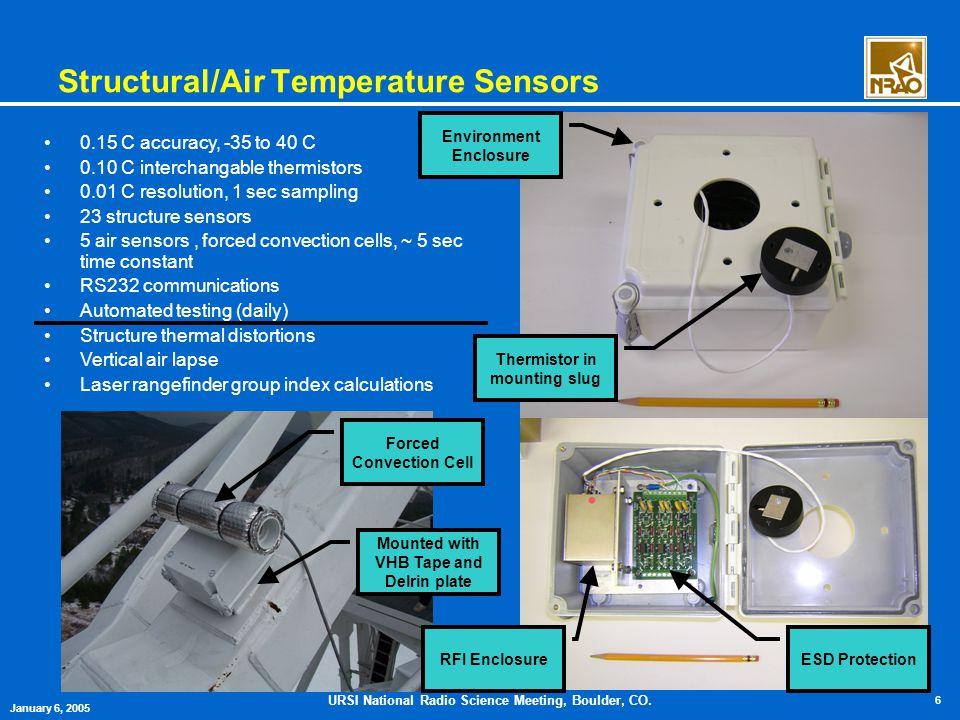 URSI National Radio Science Meeting, Boulder, CO. 6 January 6, 2005 Structural/Air Temperature Sensors 0.15 C accuracy, -35 to 40 C 0.10 C interchanga