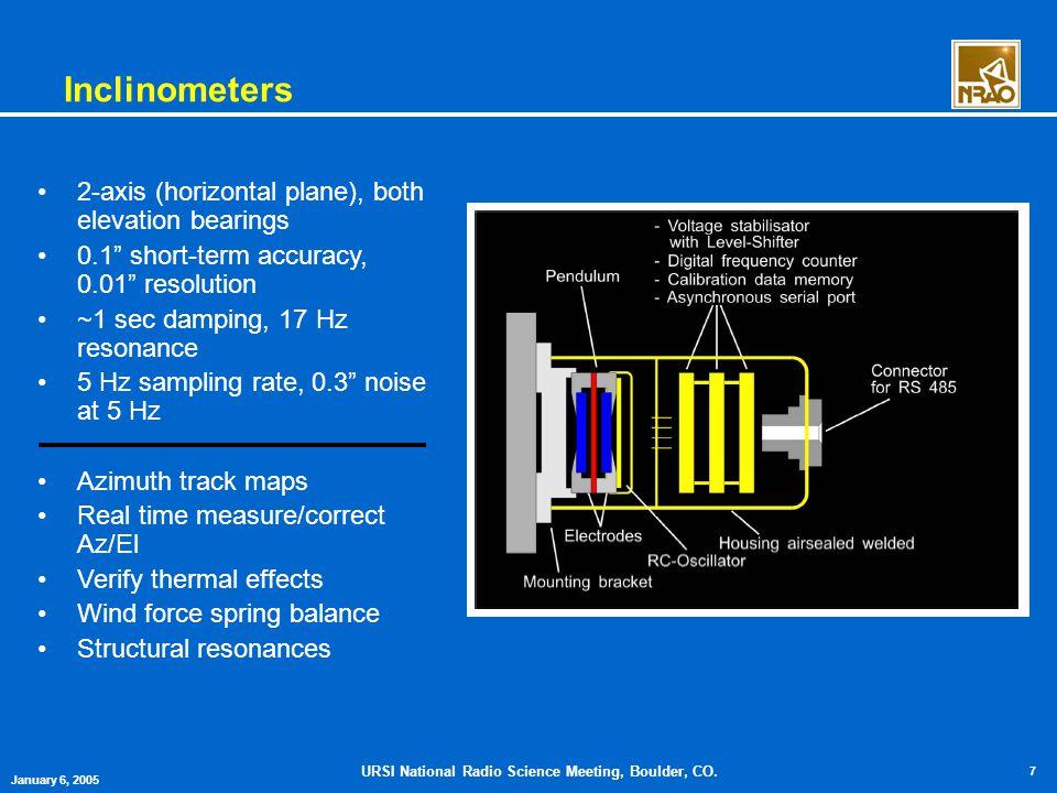 "URSI National Radio Science Meeting, Boulder, CO. 7 January 6, 2005 Inclinometers 2-axis (horizontal plane), both elevation bearings 0.1"" short-term a"