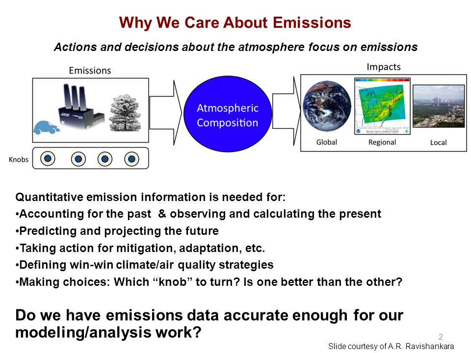 Why We Care About Emissions Quantitative emission information is needed for: Accounting for the past & observing and calculating the present Predicting and projecting the future Taking action for mitigation, adaptation, etc.