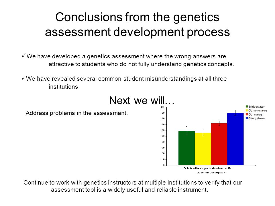 Conclusions from the genetics assessment development process Continue to work with genetics instructors at multiple institutions to verify that our as