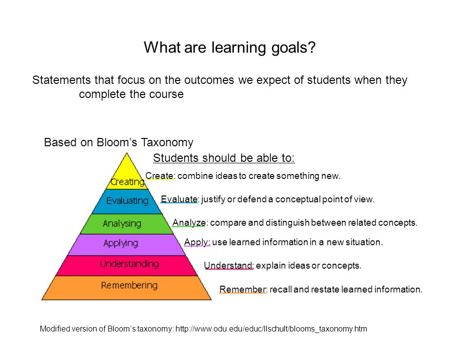 What are learning goals.