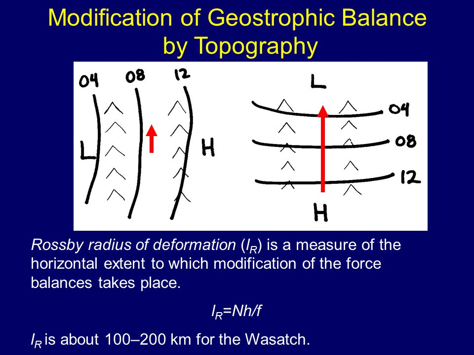 Modification of Geostrophic Balance by Topography Rossby radius of deformation (l R ) is a measure of the horizontal extent to which modification of the force balances takes place.