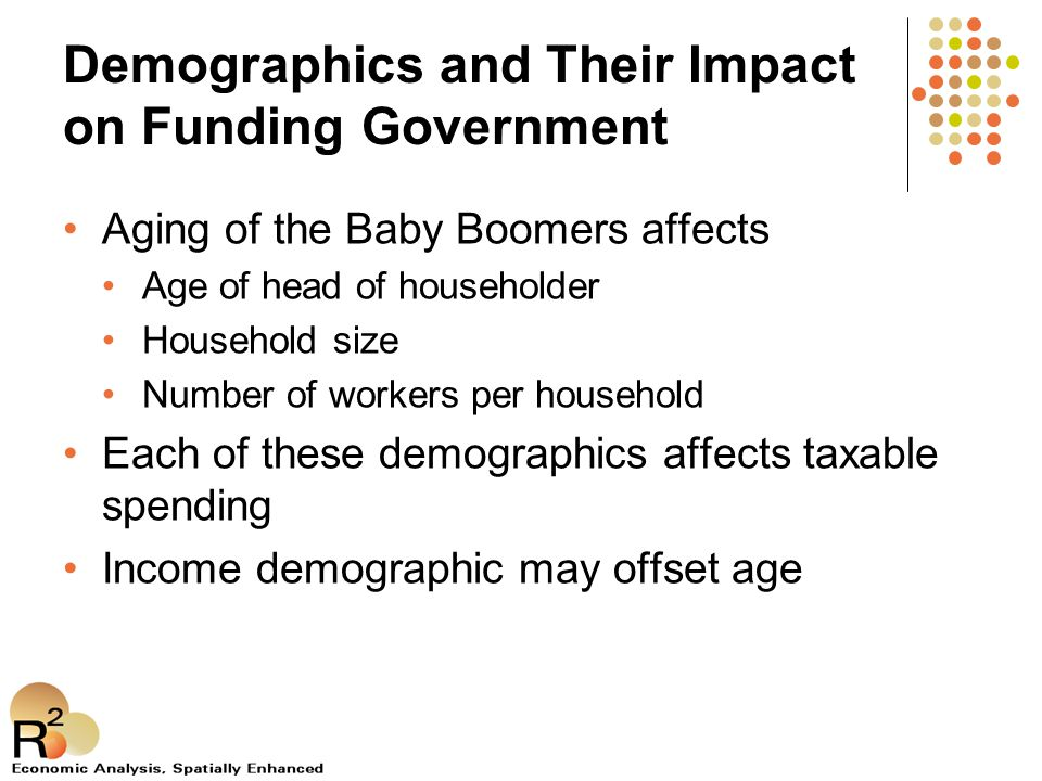 Demographics and Their Impact on Funding Government Aging of the Baby Boomers affects Age of head of householder Household size Number of workers per household Each of these demographics affects taxable spending Income demographic may offset age