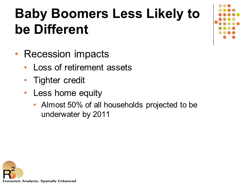 Baby Boomers Less Likely to be Different Recession impacts Loss of retirement assets Tighter credit Less home equity Almost 50% of all households projected to be underwater by 2011