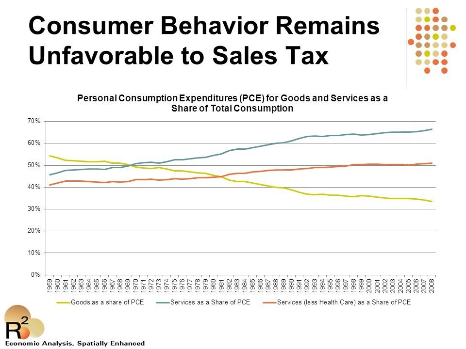 Consumer Behavior Remains Unfavorable to Sales Tax