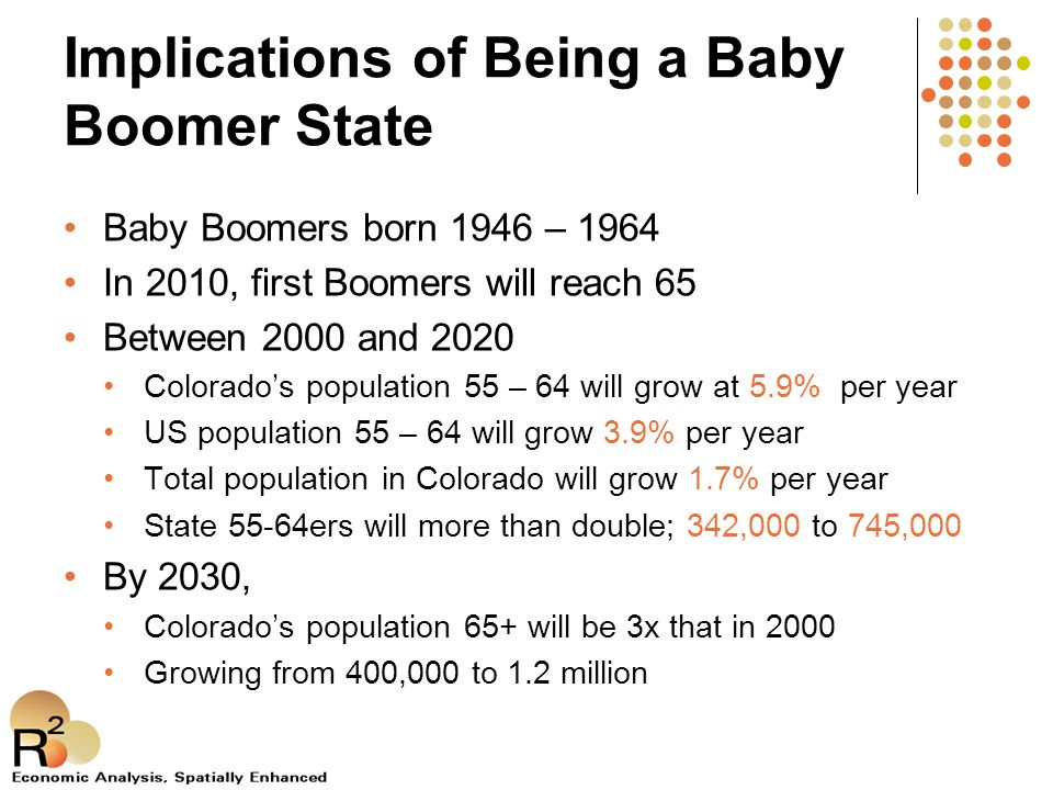 Colorado Population by Age: 1970 Source: State Demographer's Office