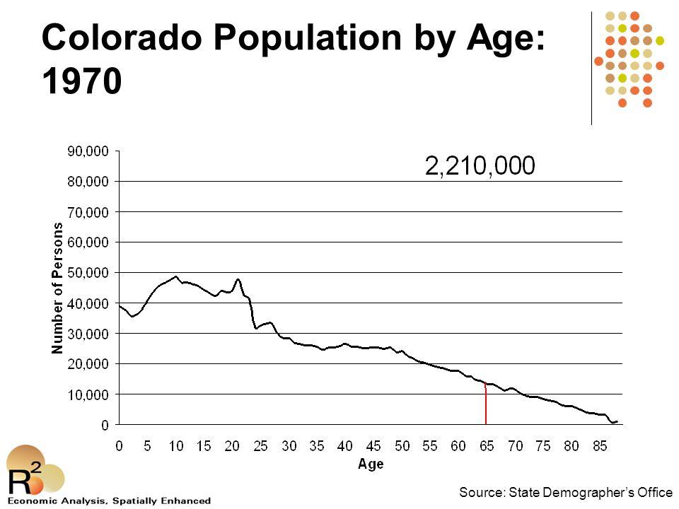 How are Colorado's Local Governments Responding.