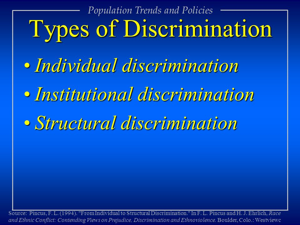 Types of Discrimination Individual discriminationIndividual discrimination Institutional discriminationInstitutional discrimination Structural discriminationStructural discrimination Source: Pincus, F.