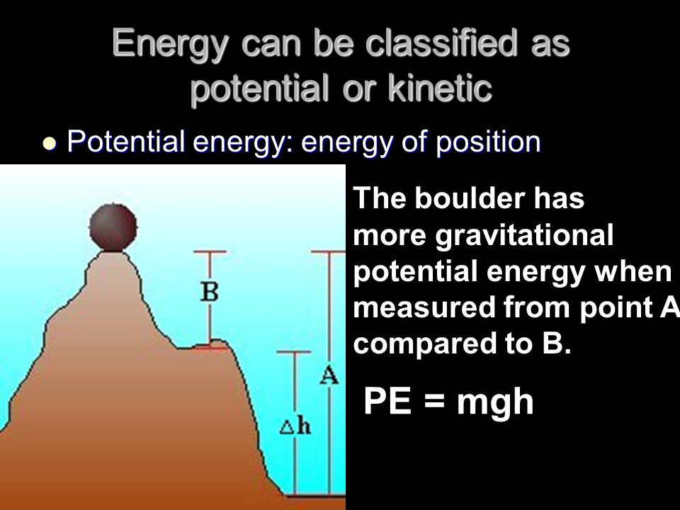 Energy Kinetic and potential