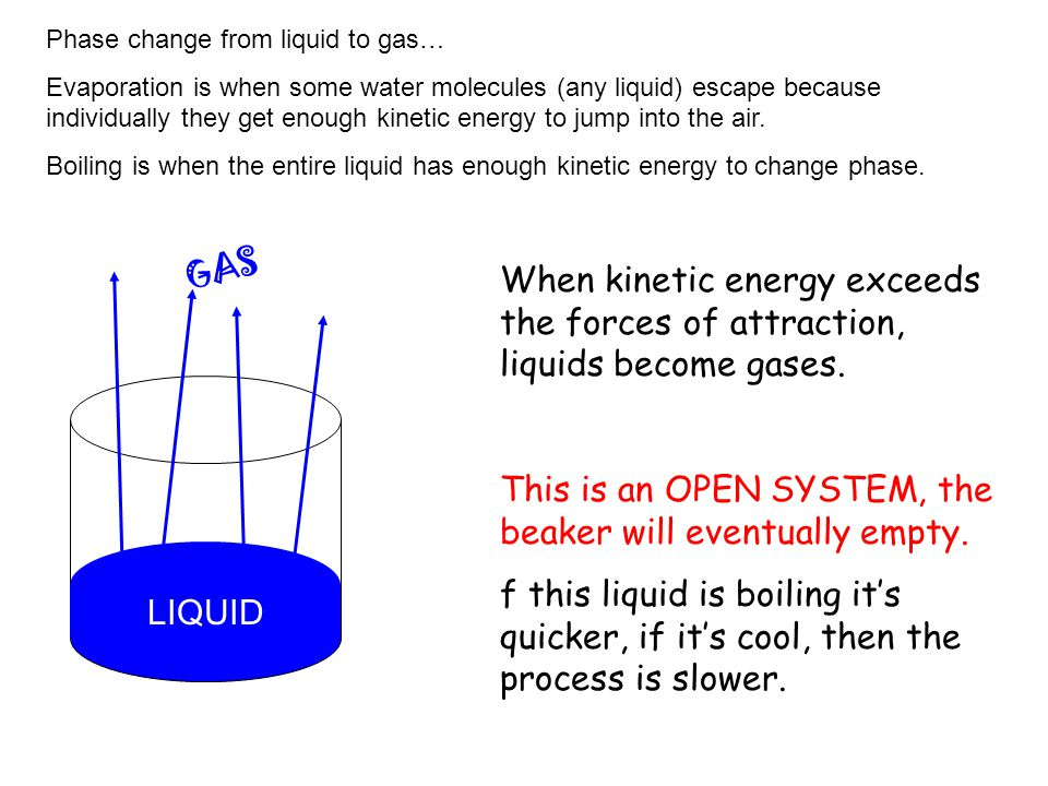 LIQUID GAS Phase change from liquid to gas… Evaporation is when some water molecules (any liquid) escape because individually they get enough kinetic
