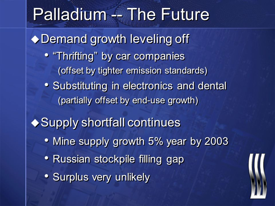 Palladium -- The Future u Demand growth leveling off Thrifting by car companies (offset by tighter emission standards) Substituting in electronics and dental (partially offset by end-use growth) u Supply shortfall continues Mine supply growth 5% year by 2003 Russian stockpile filling gap Surplus very unlikely u Demand growth leveling off Thrifting by car companies (offset by tighter emission standards) Substituting in electronics and dental (partially offset by end-use growth) u Supply shortfall continues Mine supply growth 5% year by 2003 Russian stockpile filling gap Surplus very unlikely