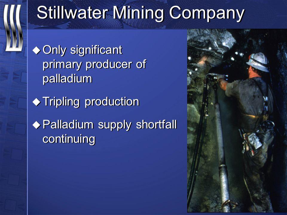 Stillwater Mining Company u Only significant primary producer of palladium u Tripling production u Palladium supply shortfall continuing u Only signif