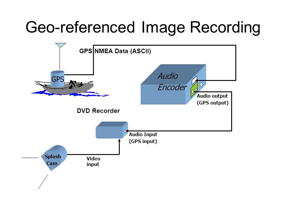 Geo-referenced Image Recording Audio Encoder Audio output (GPS output) Audio Input (GPS input) GPS Video input Splash Cam DVD Recorder GPS NMEA Data (ASCII)