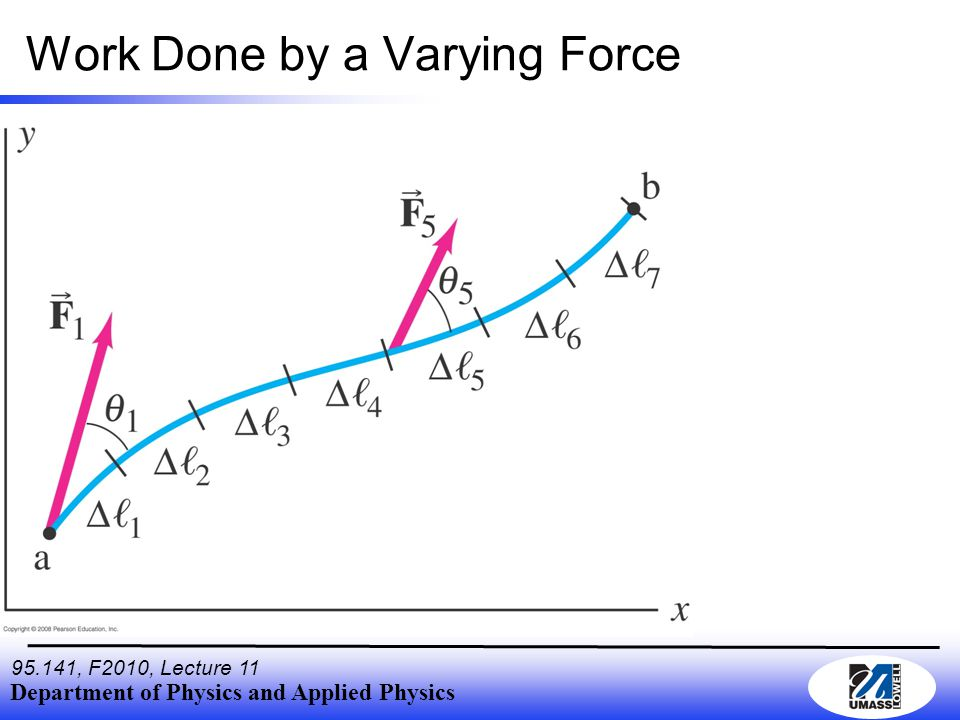Department of Physics and Applied Physics 95.141, F2010, Lecture 11 Work Done by a Varying Force