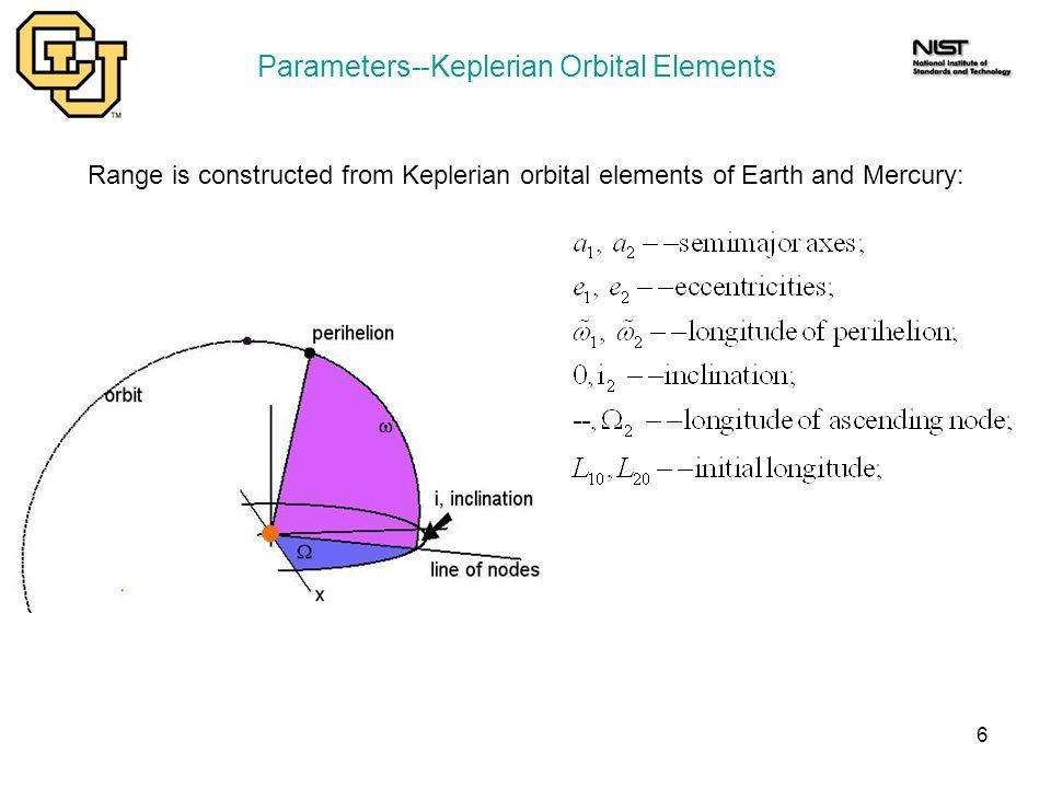 6 Parameters--Keplerian Orbital Elements Range is constructed from Keplerian orbital elements of Earth and Mercury: