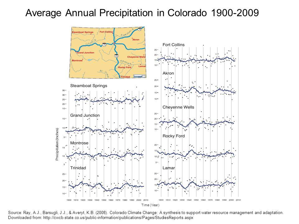 Average Annual Temperatures in Colorado 1900-2009 Time (Year) Temperature (Degrees Fahrenheit) Source: Ray, A.J., Barsugli, J.J., & Averyt, K.B.