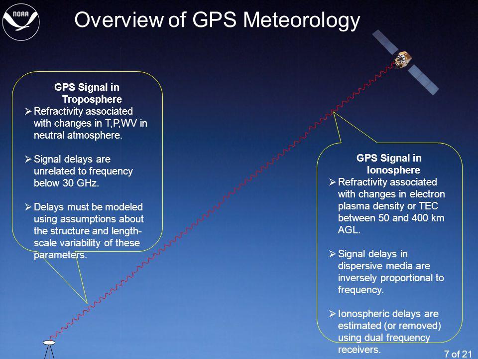 8 of 21 January 01, 2008 to January 14, 2008 (08001 to 08014) Point Loma, CA (PLO5) La Jolla, CA (SIO3) San Diego, CA (NKXB) GPS Water Vapor Measurements