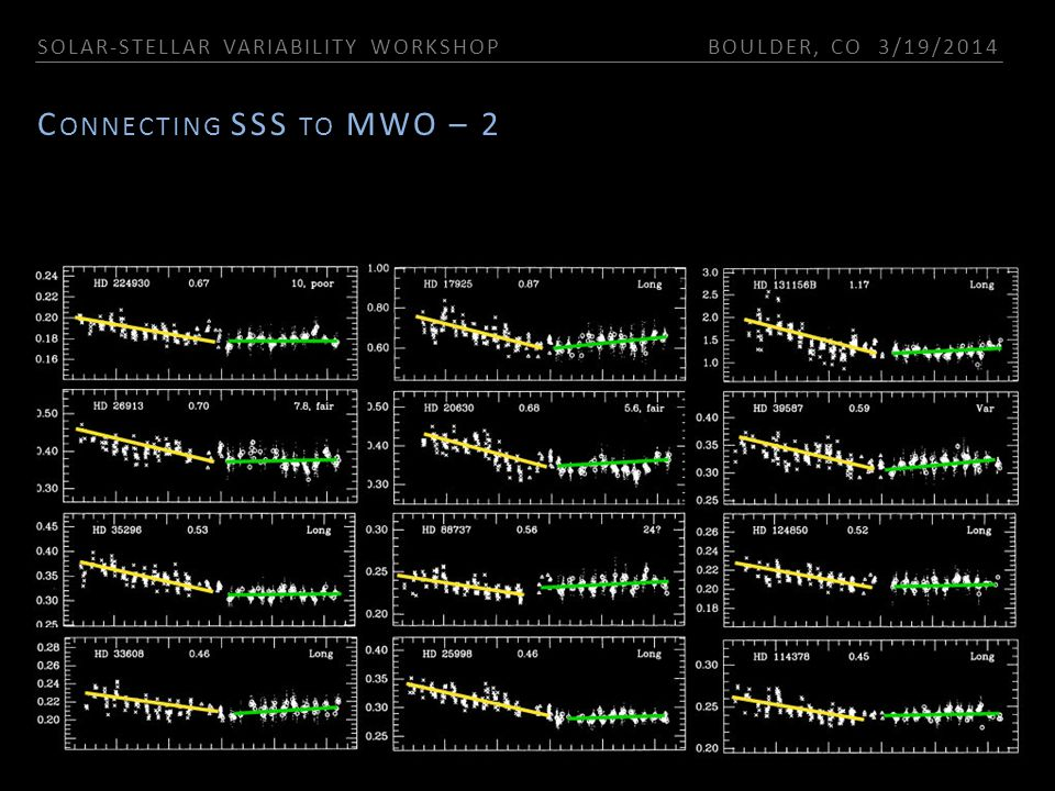 SOLAR-STELLAR VARIABILITY WORKSHOP BOULDER, CO 3/19/2014 C ONNECTING SSS TO MWO – 2