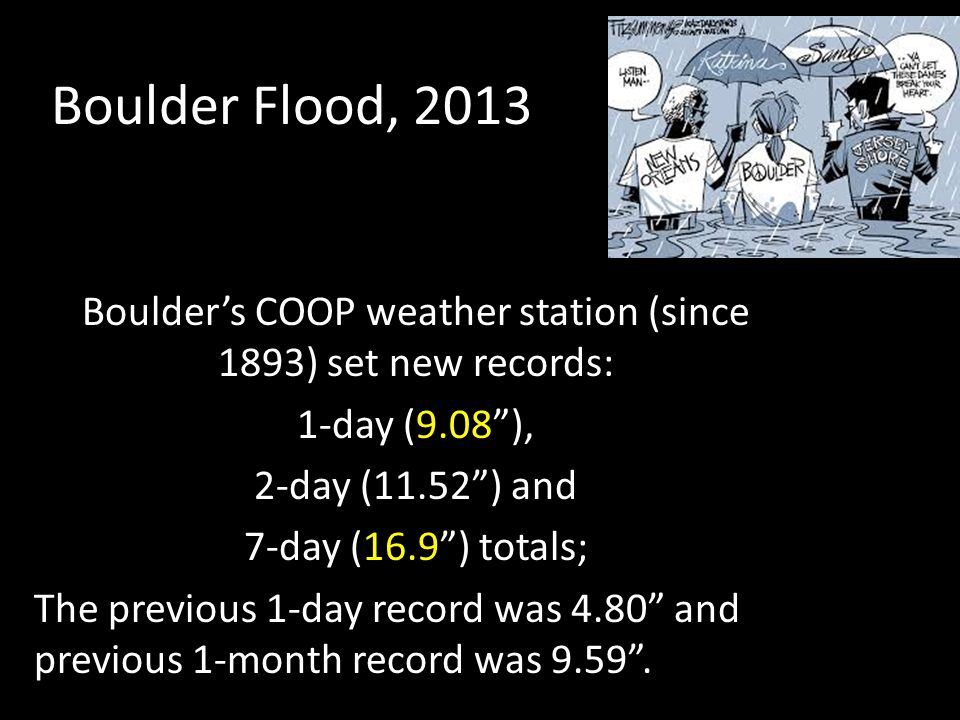Boulder Flood, 2013 Boulder's COOP weather station (since 1893) set new records: 1-day (9.08 ), 2-day (11.52 ) and 7-day (16.9 ) totals; The previous 1-day record was 4.80 and previous 1-month record was 9.59 .