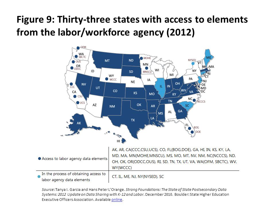 Figure 9: Thirty-three states with access to elements from the labor/workforce agency (2012) Source: Tanya I.